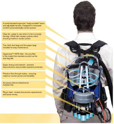 SuperPro 700 back pack features